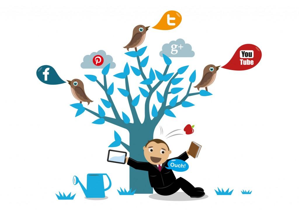 cây marketing online