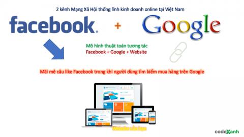 Hoạt động tìm kiếm trên Google diễn ra như thế nào?
